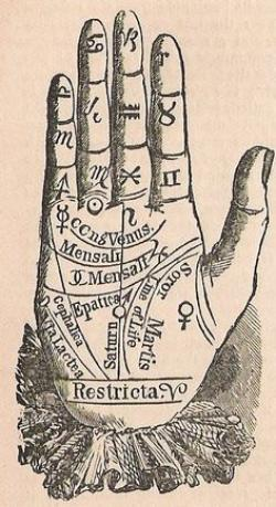 Occult clipart palm reading