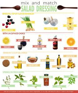 Choice clipart recipe
