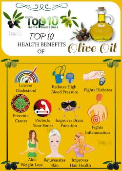 Olive Oil clipart massage
