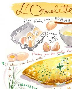 Omelette clipart une