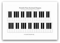 Drawn keyboard printable
