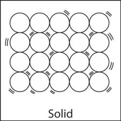 Particle clipart solid
