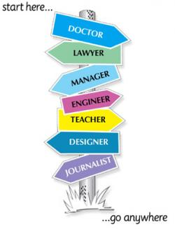 Pathway clipart career counseling