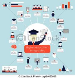Pathway clipart higher education