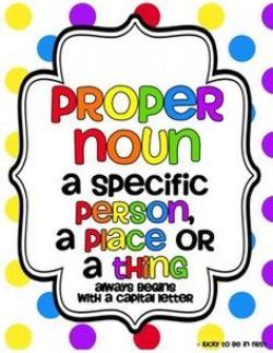 Photos clipart proper noun