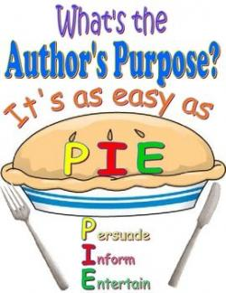 Pie clipart author's purpose