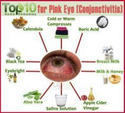 Pink Eyes clipart eye pain