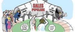 Pipeline clipart sales pipeline