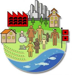 Places clipart human environment interaction