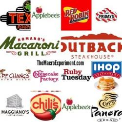 Places clipart fast food restaurant