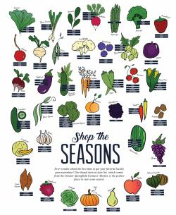 Places clipart vegetable market