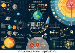 Science clipart universe