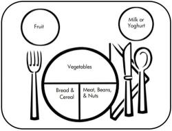 Plate clipart coloring page