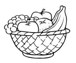 Plate clipart fruit basket