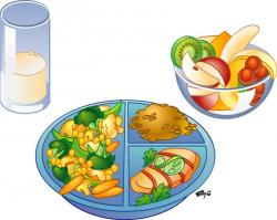 Well clipart balanced meal