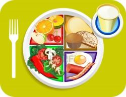 Breakfast clipart food dish