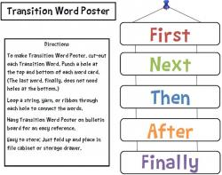 Contrast clipart transition word