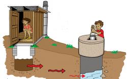 Underground clipart groundwater