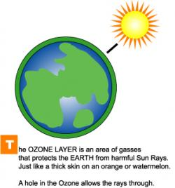 Pollution clipart ozone layer