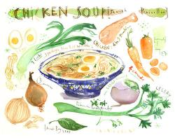 Poster clipart soup kitchen