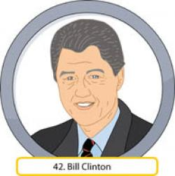 Presidents clipart bill clinton