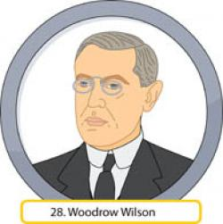 Presidents clipart woodrow wilson