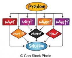 Choice clipart problem solver