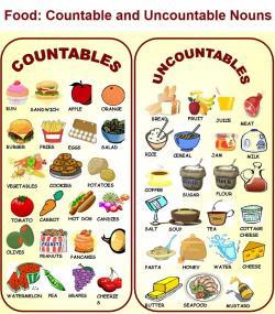 Rice clipart countable noun