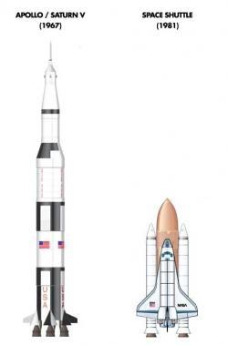 Rocket clipart apollo rocket