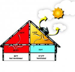 Rooftop clipart attic