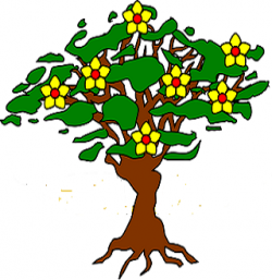 Roots clipart part the tree