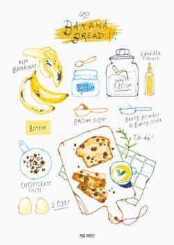 Roti clipart banana bread