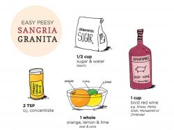 Sangria clipart cup wine
