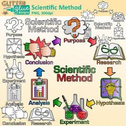 Bio clipart science procedure