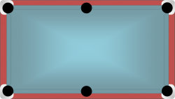 See clipart table top