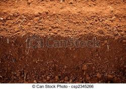 Soil clipart clay soil