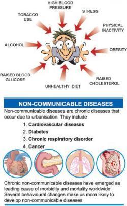 Shoot clipart communicable disease