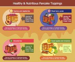 Pancake clipart fruit topping