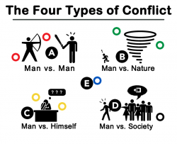 Society clipart conflict