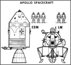 Apollo 13 clipart interior