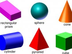 Cone clipart 2d shapes
