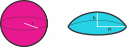 Dome clipart spherical