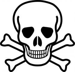 Ssckull clipart cross bone