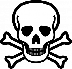 Ssckull clipart dead