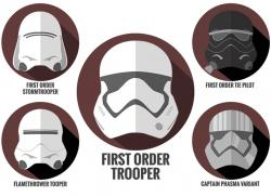 Stormtrooper clipart first order