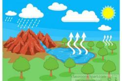 Kettle clipart water vapor