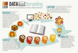 Stories clipart data
