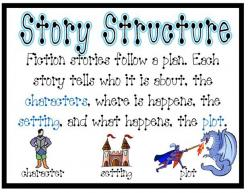 Structure clipart workshop