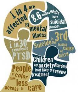 Suicide clipart mental illness