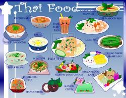 Grain clipart thai food